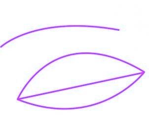 dessiner un oeil - etape 1